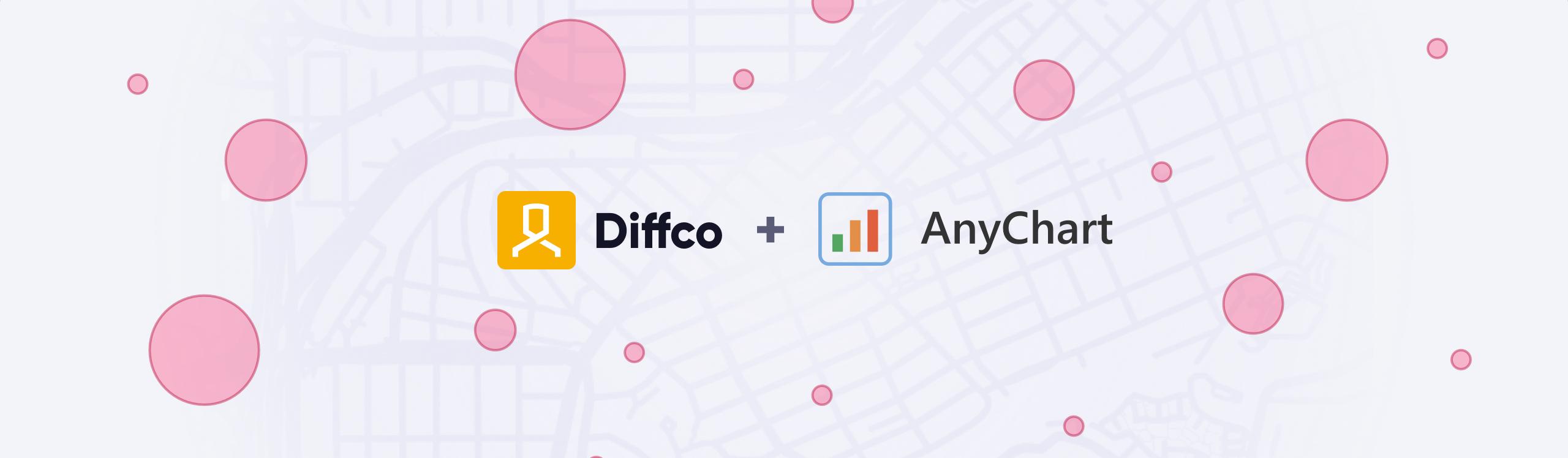 Diffco and AnyChart Partnership